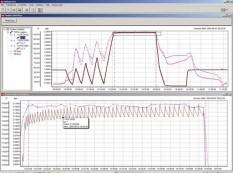 systemy sterowania, mapowanie temperatury, indramat
